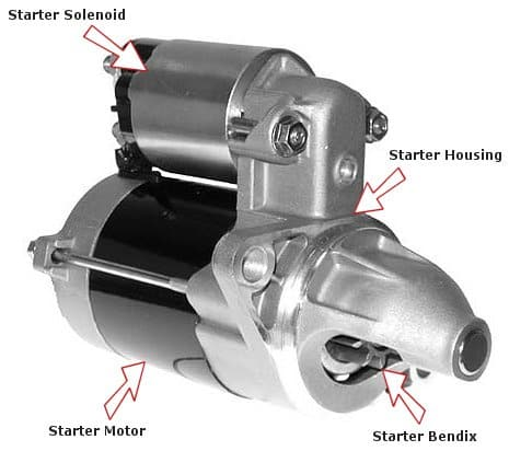 Akin's Auto Repair Starter Alternator Repair